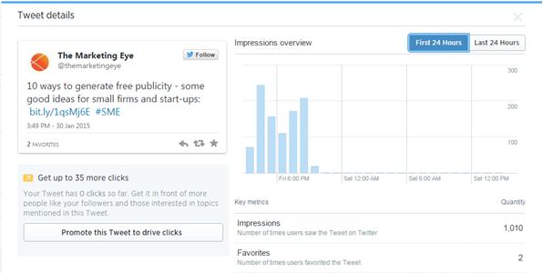 Twitter Promote Tweet 1