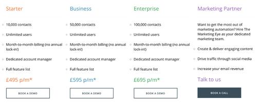 SharpSpring pricing via The Marketing Eye.png