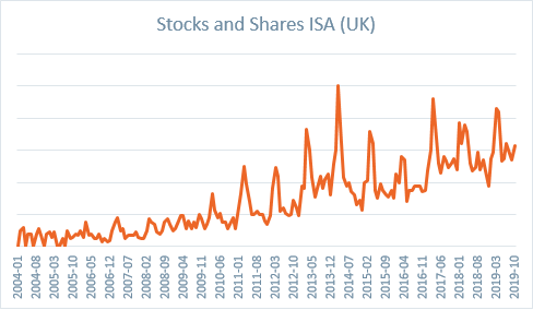 Stocks and Shares ISA.png