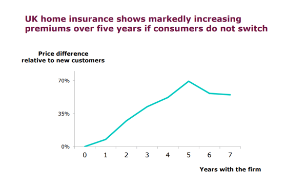 uk_home_insurance_premiums.png